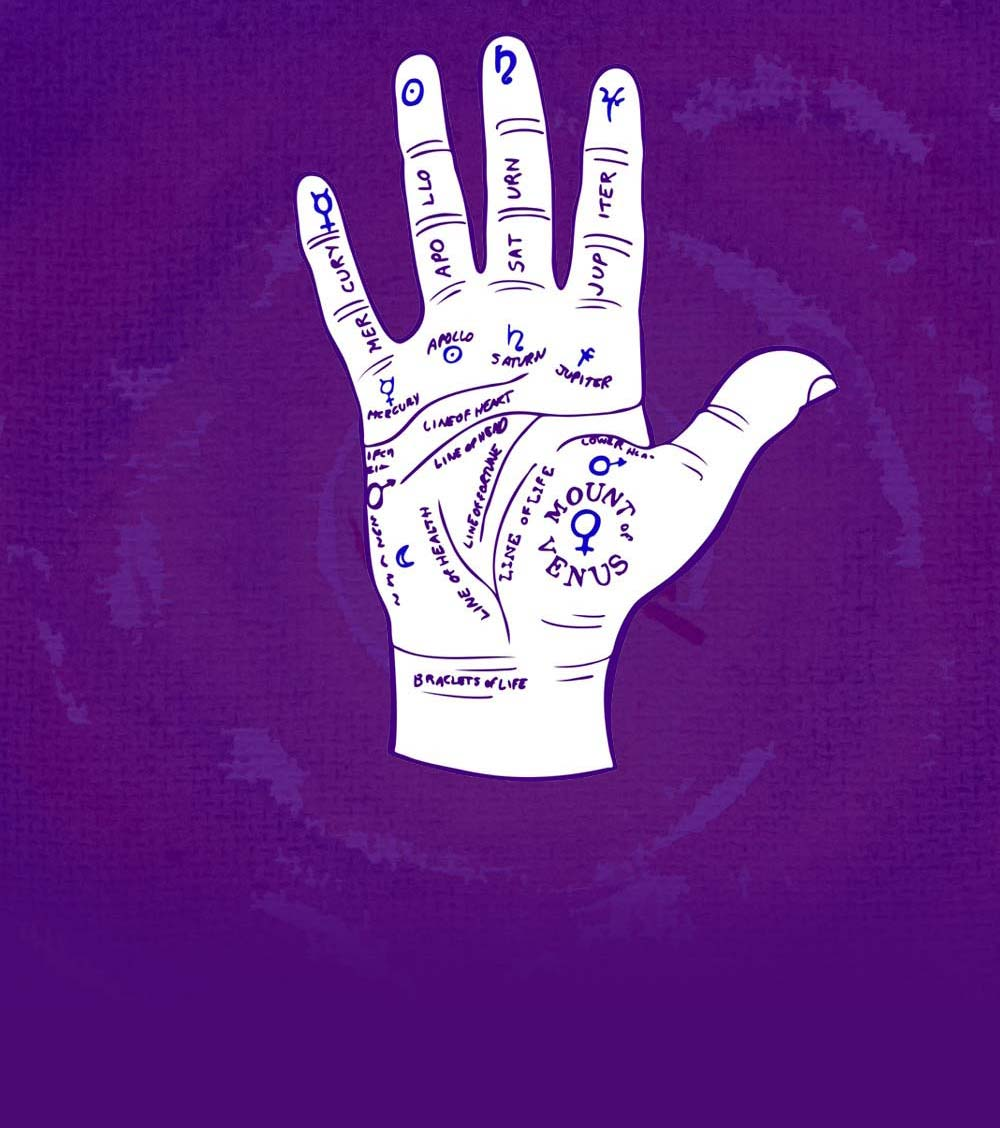 Palmistry Course in India