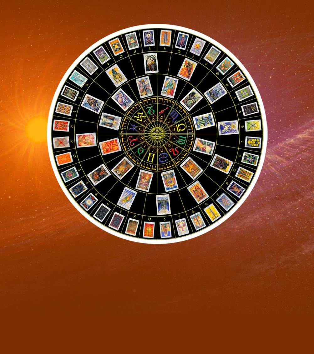 Shri Maharshi College of Vedic Astrology | MCVA Udaipur